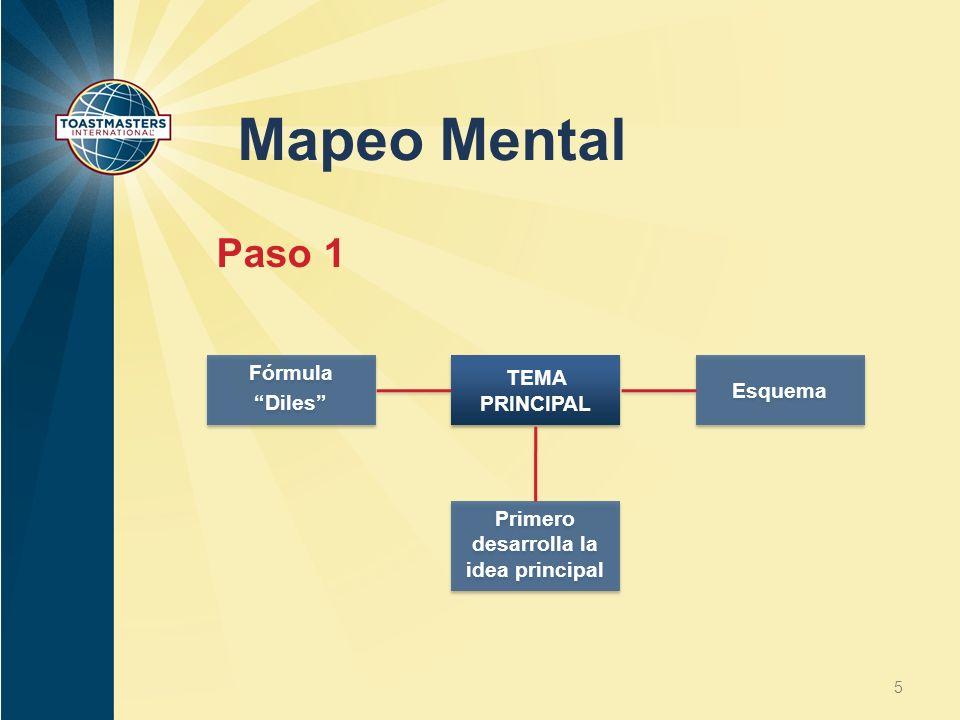 TEMA PRINCIPAL Mapeo Mental Paso 1 5 Fórmula Diles Fórmula Diles Primero desarrolla la idea principal Esquema