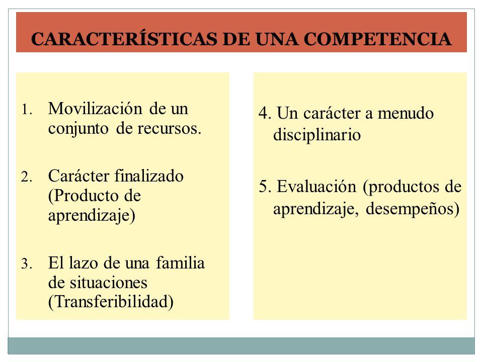CARACTERÍSTICAS DE UNA COMPETENCIA 1. Movilización de un conjunto de recursos. 2. Carácter finalizado (Producto de aprendizaje) 3. El lazo de una fami