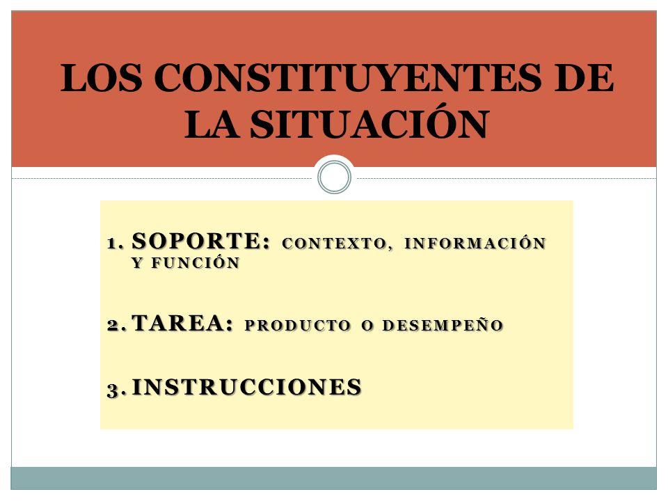 LOS CONSTITUYENTES DE LA SITUACIÓN 1. SOPORTE: CONTEXTO, INFORMACIÓN Y FUNCIÓN 2. TAREA: PRODUCTO O DESEMPEÑO 3. INSTRUCCIONES