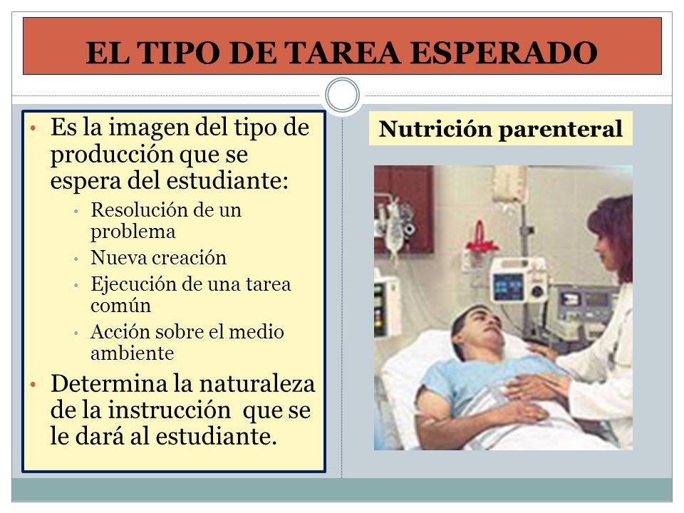 EL TIPO DE TAREA ESPERADO Es la imagen del tipo de producción que se espera del estudiante: Resolución de un problema Nueva creación Ejecución de una