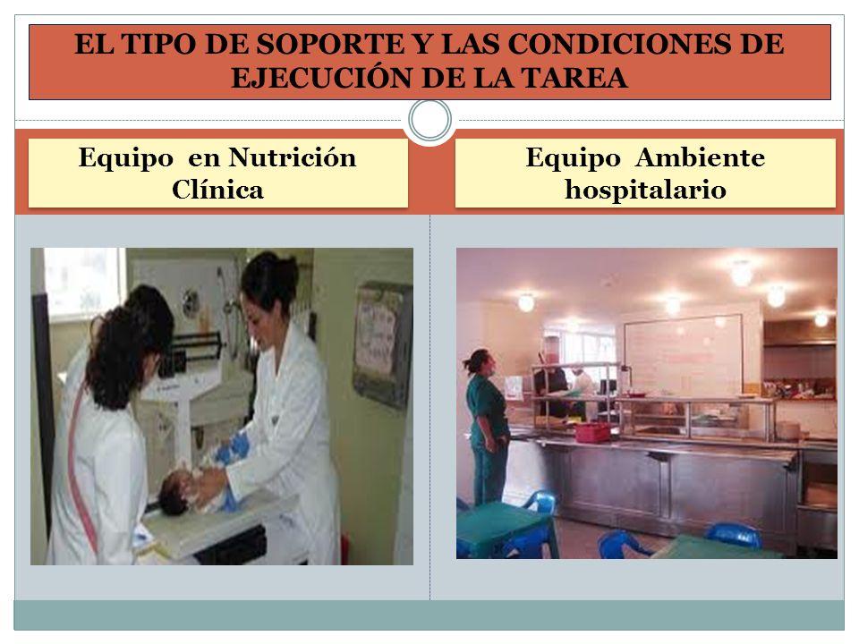 Equipo en Nutrición Clínica Equipo Ambiente hospitalario EL TIPO DE SOPORTE Y LAS CONDICIONES DE EJECUCIÓN DE LA TAREA
