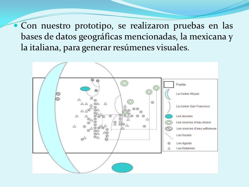 Con nuestro prototipo, se realizaron pruebas en las bases de datos geográficas mencionadas, la mexicana y la italiana, para generar resúmenes visuales
