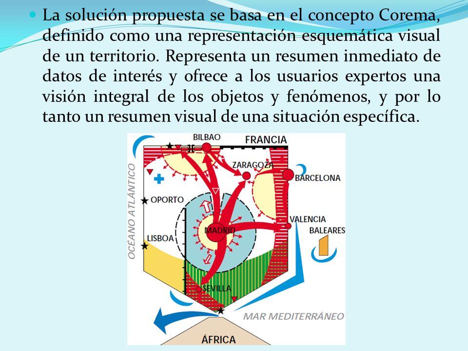 La solución propuesta se basa en el concepto Corema, definido como una representación esquemática visual de un territorio.