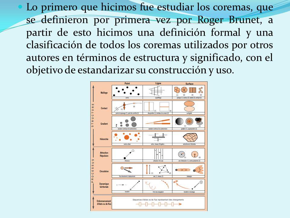 Lo primero que hicimos fue estudiar los coremas, que se definieron por primera vez por Roger Brunet, a partir de esto hicimos una definición formal y una clasificación de todos los coremas utilizados por otros autores en términos de estructura y significado, con el objetivo de estandarizar su construcción y uso.