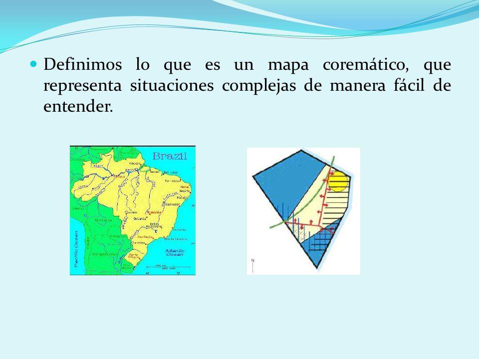 Definimos lo que es un mapa coremático, que representa situaciones complejas de manera fácil de entender.