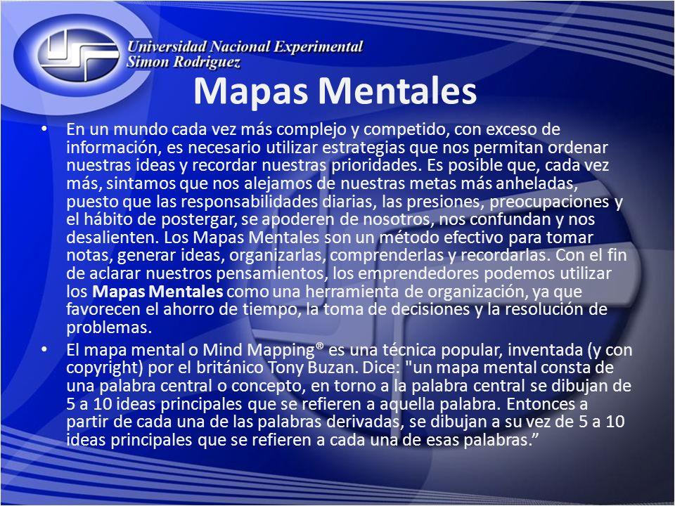Como elaborar un mapa mental.