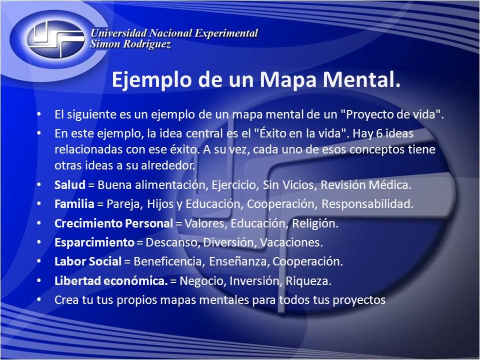 Ejemplo de un Mapa Mental. El siguiente es un ejemplo de un mapa mental de un