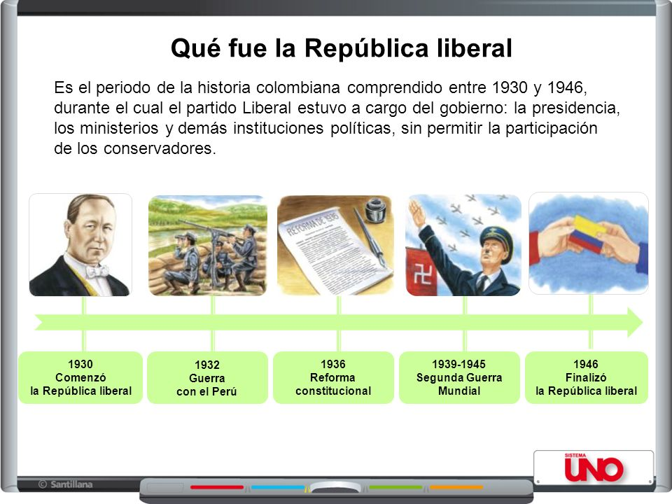 Qué fue la República liberal Es el periodo de la historia colombiana comprendido entre 1930 y 1946, durante el cual el partido Liberal estuvo a cargo