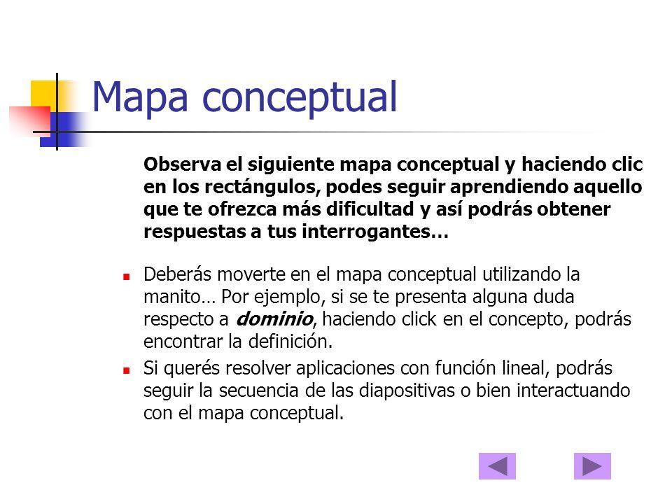 Mapa conceptual Observa el siguiente mapa conceptual y haciendo clic en los rectángulos, podes seguir aprendiendo aquello que te ofrezca más dificultad y así podrás obtener respuestas a tus interrogantes… Deberás moverte en el mapa conceptual utilizando la manito… Por ejemplo, si se te presenta alguna duda respecto a dominio, haciendo click en el concepto, podrás encontrar la definición.