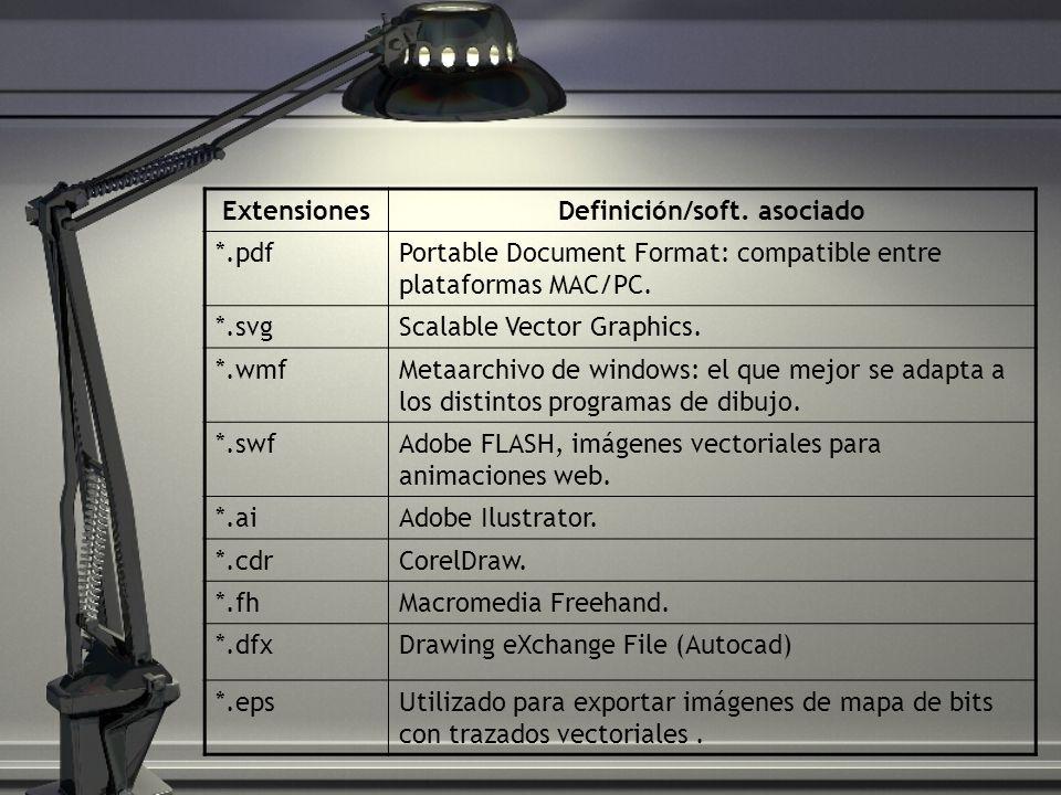 ExtensionesDefinición/soft.