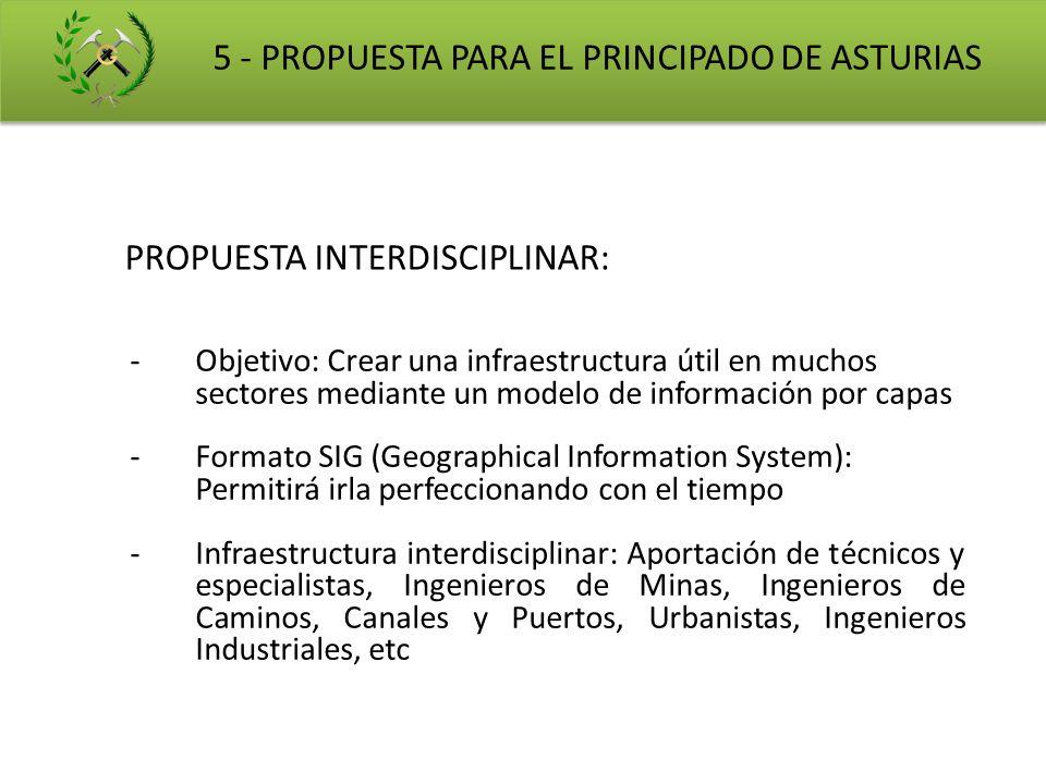 PROPUESTA INTERDISCIPLINAR: -Objetivo: Crear una infraestructura útil en muchos sectores mediante un modelo de información por capas -Formato SIG (Geo
