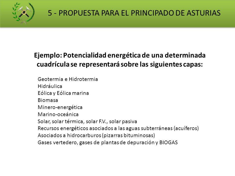 5 - PROPUESTA PARA EL PRINCIPADO DE ASTURIAS Ejemplo: Potencialidad energética de una determinada cuadrícula se representará sobre las siguientes capa