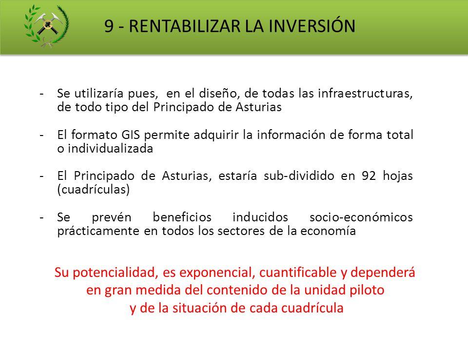 9 - RENTABILIZAR LA INVERSIÓN -Se utilizaría pues, en el diseño, de todas las infraestructuras, de todo tipo del Principado de Asturias -El formato GI