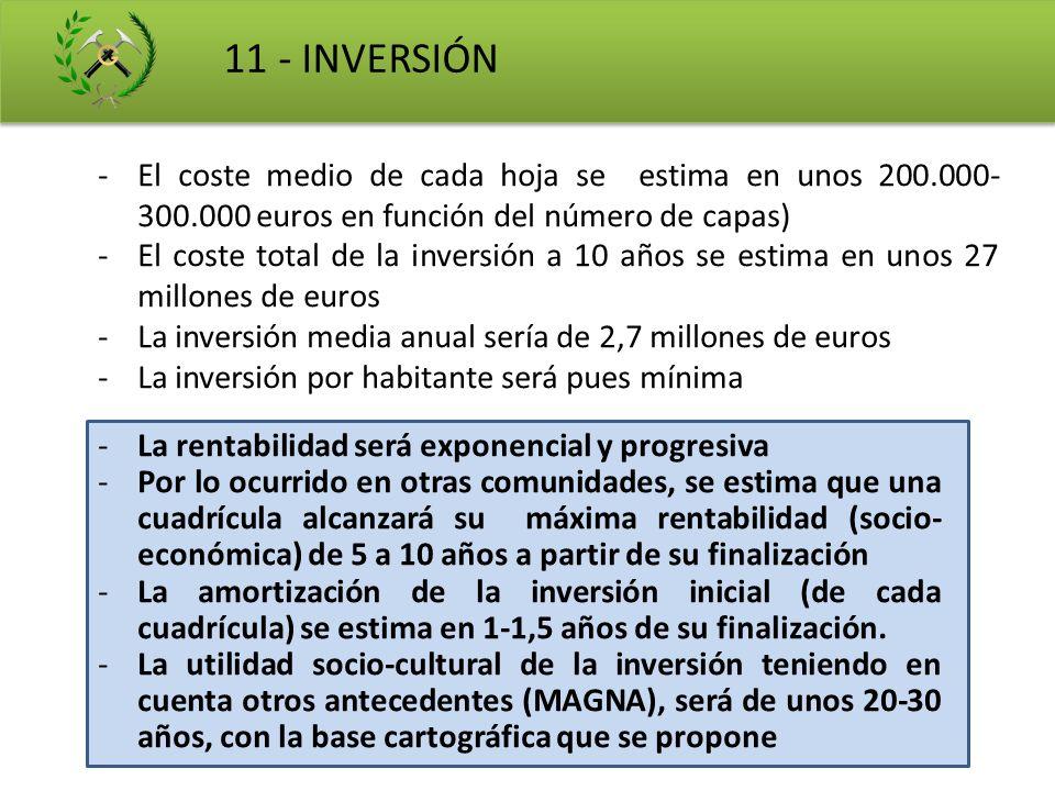 11 - INVERSIÓN -El coste medio de cada hoja se estima en unos 200.000- 300.000 euros en función del número de capas) -El coste total de la inversión a