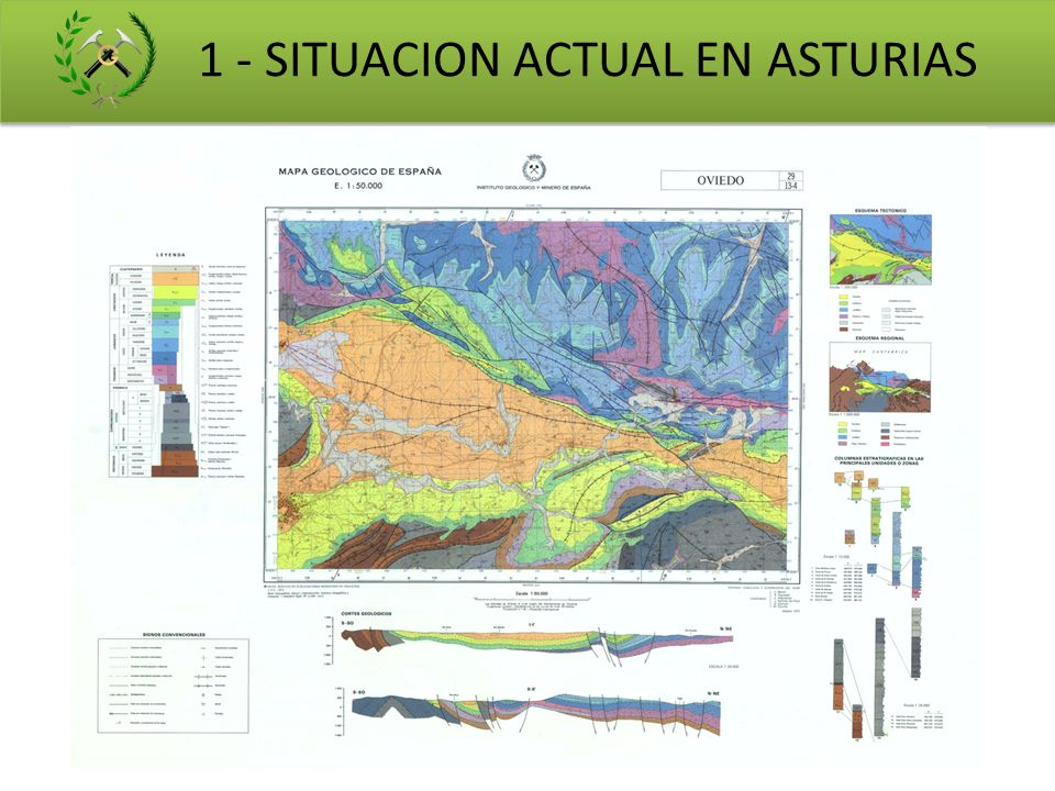 2- TENTATIVAS DE MEJORA - INDUROT han realizado, un mapa cartográfico a escala 1:25.000 NUEVOS AVANCES EN ESTA DIRECCIÓN Ejemplo: - Incorporación de los depósitos superficiales cuaternarios.