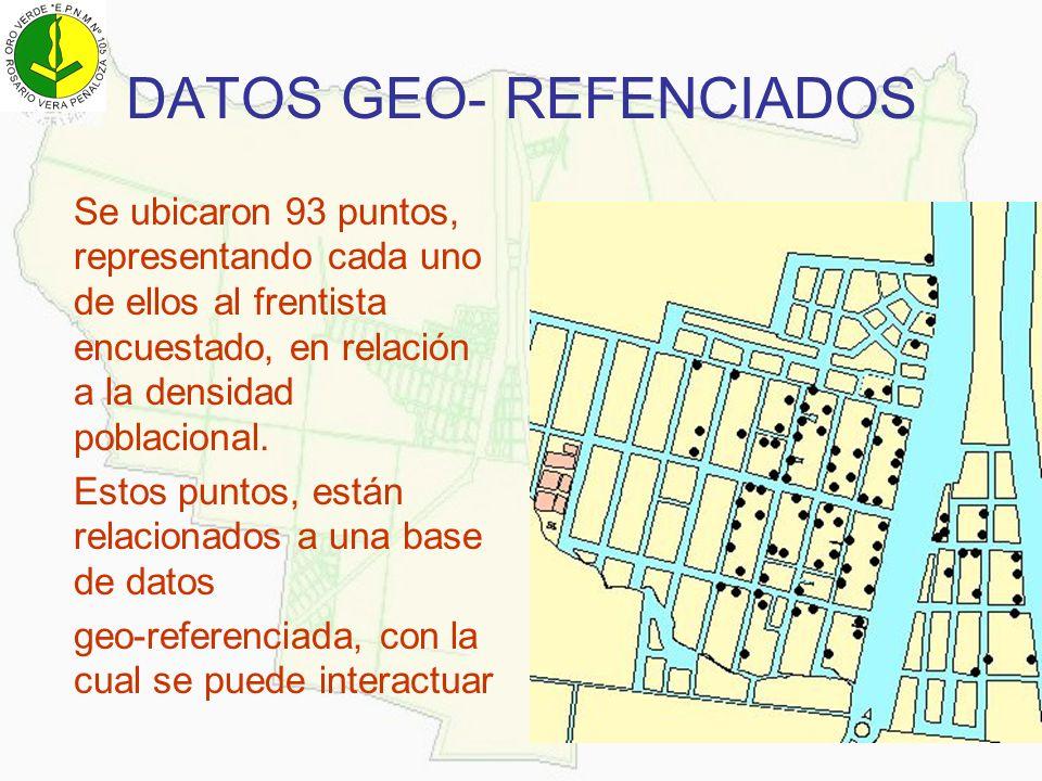 DATOS GEO- REFENCIADOS Se ubicaron 93 puntos, representando cada uno de ellos al frentista encuestado, en relación a la densidad poblacional. Estos pu