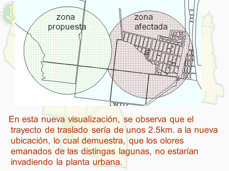 En esta nueva visualización, se observa que el trayecto de traslado sería de unos 2.5km. a la nueva ubicación, lo cual demuestra, que los olores emana