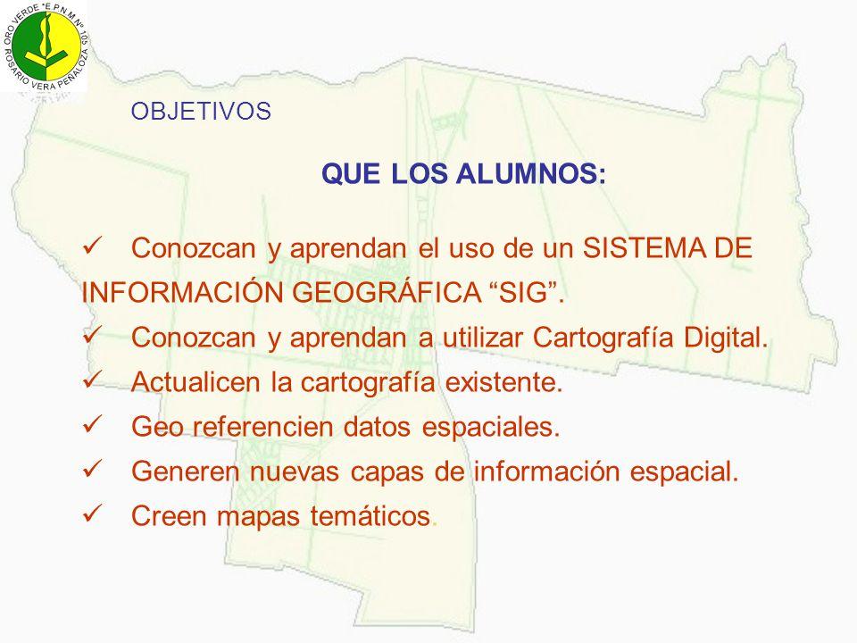 OBJETIVOS QUE LOS ALUMNOS: Conozcan y aprendan el uso de un SISTEMA DE INFORMACIÓN GEOGRÁFICA SIG. Conozcan y aprendan a utilizar Cartografía Digital.