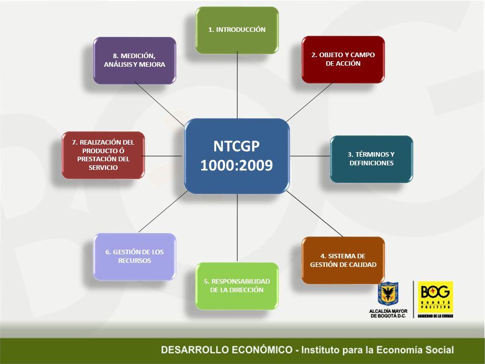 NTCGP 1000:2009 7.REALIZACIÓN DEL PRODUCTO Ó PRESTACIÓN DEL SERVICIO 6.