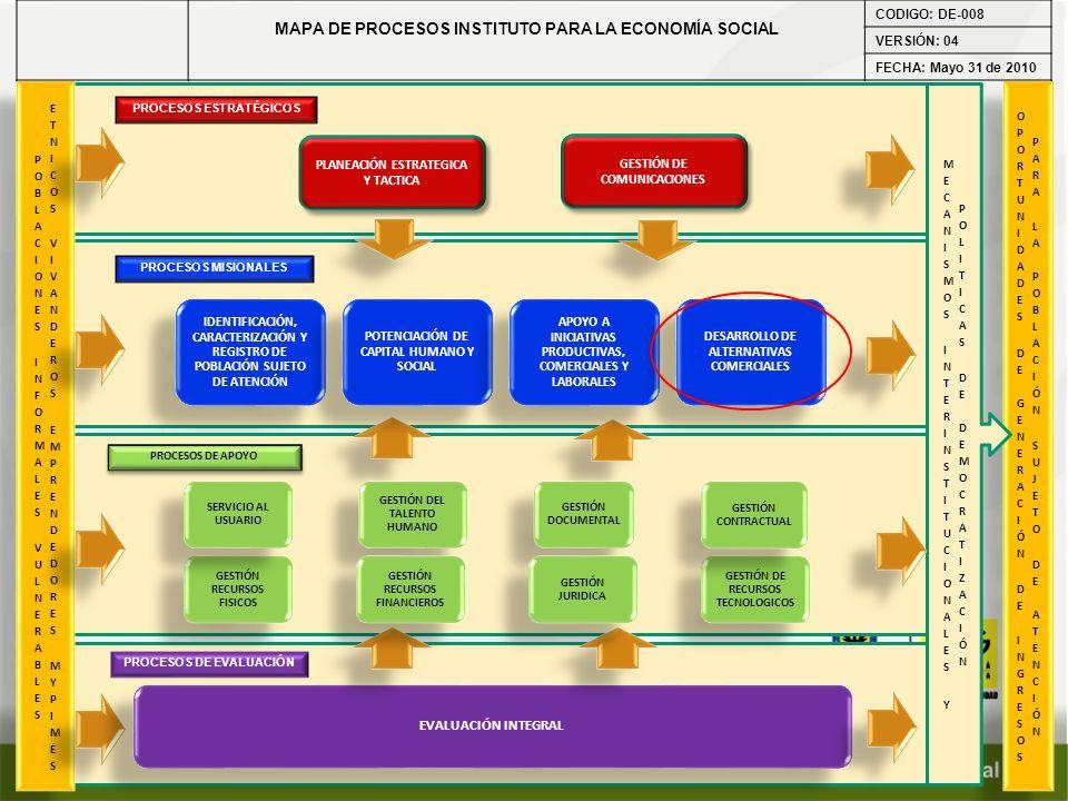 PLANEACIÓN ESTRATEGICA Y TACTICA GESTIÓN DE COMUNICACIONES PROCESOS ESTRATÉGICOS PROCESOS MISIONALES PROCESOS DE APOYO PROCESOS DE EVALUACIÓN EVALUACIÓN INTEGRAL IDENTIFICACIÓN, CARACTERIZACIÓN Y REGISTRO DE POBLACIÓN SUJETO DE ATENCIÓN POTENCIACIÓN DE CAPITAL HUMANO Y SOCIAL APOYO A INICIATIVAS PRODUCTIVAS, COMERCIALES Y LABORALES DESARROLLO DE ALTERNATIVAS COMERCIALES GESTIÓN DEL TALENTO HUMANO GESTIÓN RECURSOS FISICOS GESTIÓN DOCUMENTAL GESTIÓN DE RECURSOS TECNOLOGICOS GESTIÓN JURIDICA MAPA DE PROCESOS INSTITUTO PARA LA ECONOMÍA SOCIAL CODIGO: DE-008 VERSIÓN: 04 FECHA: Mayo 31 de 2010 GESTIÓN CONTRACTUAL SERVICIO AL USUARIO GESTIÓN RECURSOS FINANCIEROS