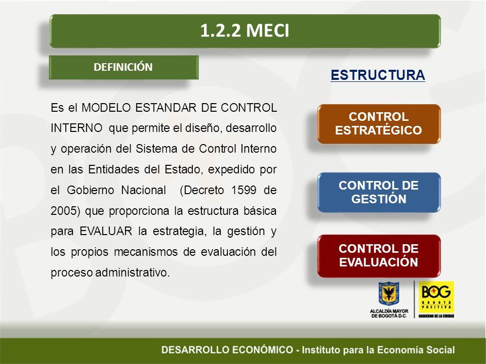 1.2.2 MECI Es el MODELO ESTANDAR DE CONTROL INTERNO que permite el diseño, desarrollo y operación del Sistema de Control Interno en las Entidades del Estado, expedido por el Gobierno Nacional (Decreto 1599 de 2005) que proporciona la estructura básica para EVALUAR la estrategia, la gestión y los propios mecanismos de evaluación del proceso administrativo.