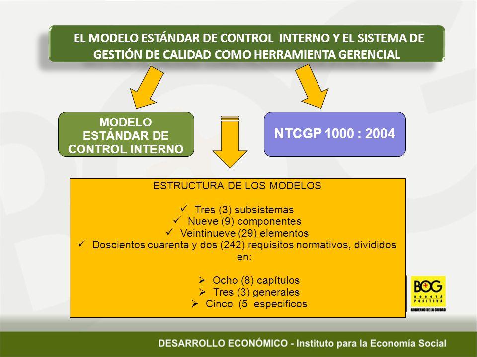 EL MODELO ESTÁNDAR DE CONTROL INTERNO Y EL SISTEMA DE GESTIÓN DE CALIDAD COMO HERRAMIENTA GERENCIAL MODELO ESTÁNDAR DE CONTROL INTERNO NTCGP 1000 : 2004 ESTRUCTURA DE LOS MODELOS Tres (3) subsistemas Nueve (9) componentes Veintinueve (29) elementos Doscientos cuarenta y dos (242) requisitos normativos, divididos en: Ocho (8) capítulos Tres (3) generales Cinco (5 especificos