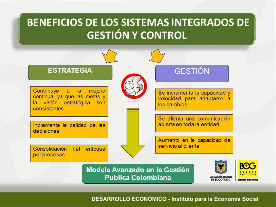 BENEFICIOS DE LOS SISTEMAS INTEGRADOS DE GESTIÓN Y CONTROL ESTRATEGIA GESTIÓN Contribuye a la mejora continua, ya que las metas y la visión estratégic