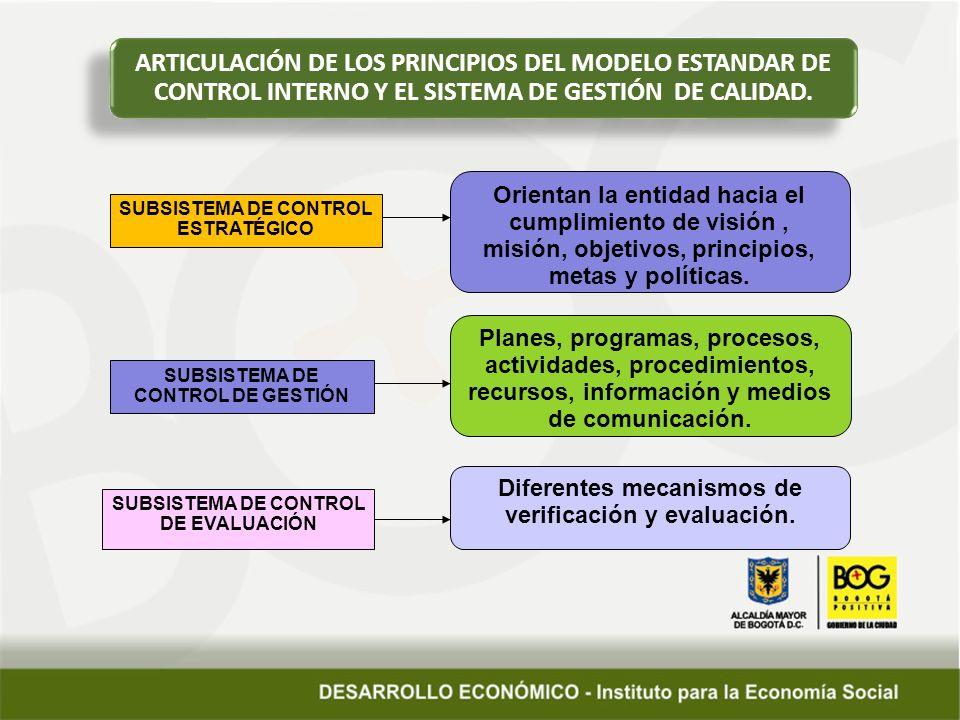 ARTICULACIÓN DE LOS PRINCIPIOS DEL MODELO ESTANDAR DE CONTROL INTERNO Y EL SISTEMA DE GESTIÓN DE CALIDAD. Planes, programas, procesos, actividades, pr