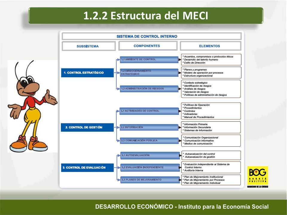 1.2.2 Estructura del MECI