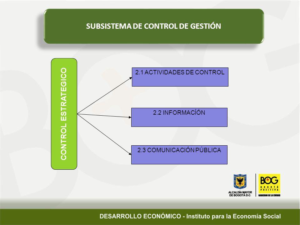 SUBSISTEMA DE CONTROL DE GESTIÓN CONTROL ESTRATEGICO 2.1 ACTIVIDADES DE CONTROL 2.2 INFORMACÍÓN 2.3 COMUNICACIÓN PÚBLICA