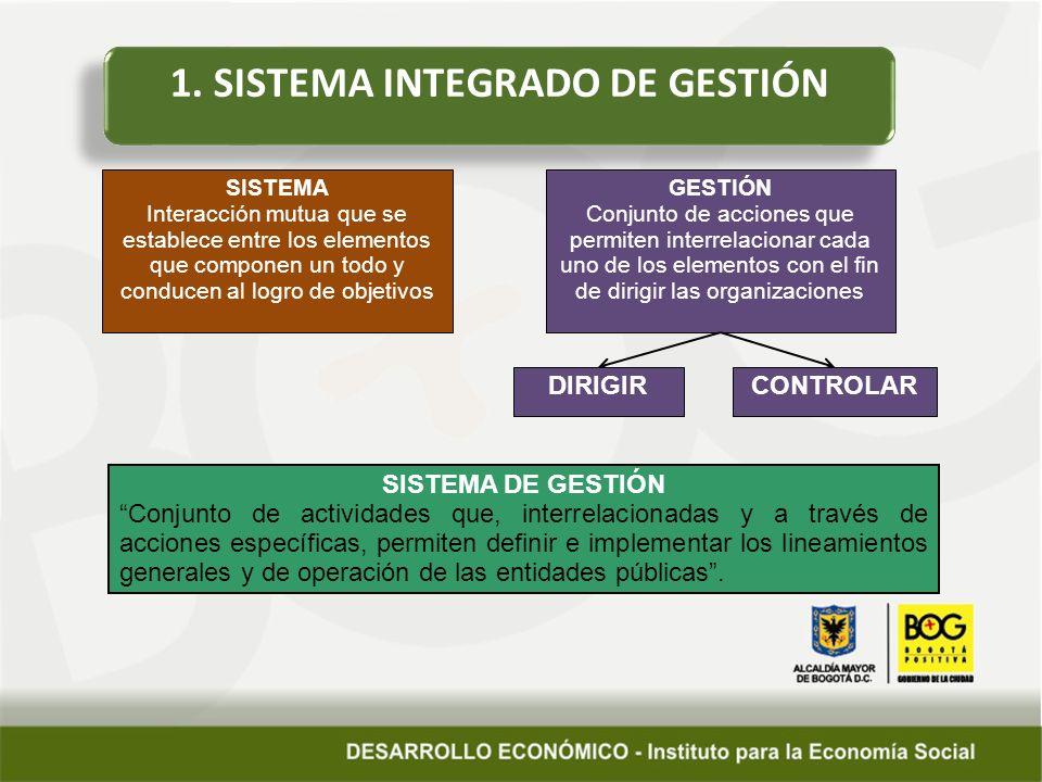 1. SISTEMA INTEGRADO DE GESTIÓN SISTEMA Interacción mutua que se establece entre los elementos que componen un todo y conducen al logro de objetivos G