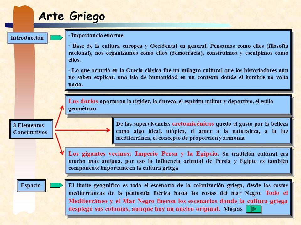 Arte Griego Tiempo Los inicios de la cultura griega son en el siglo VII a.C., finalizando en el 146 a.C.