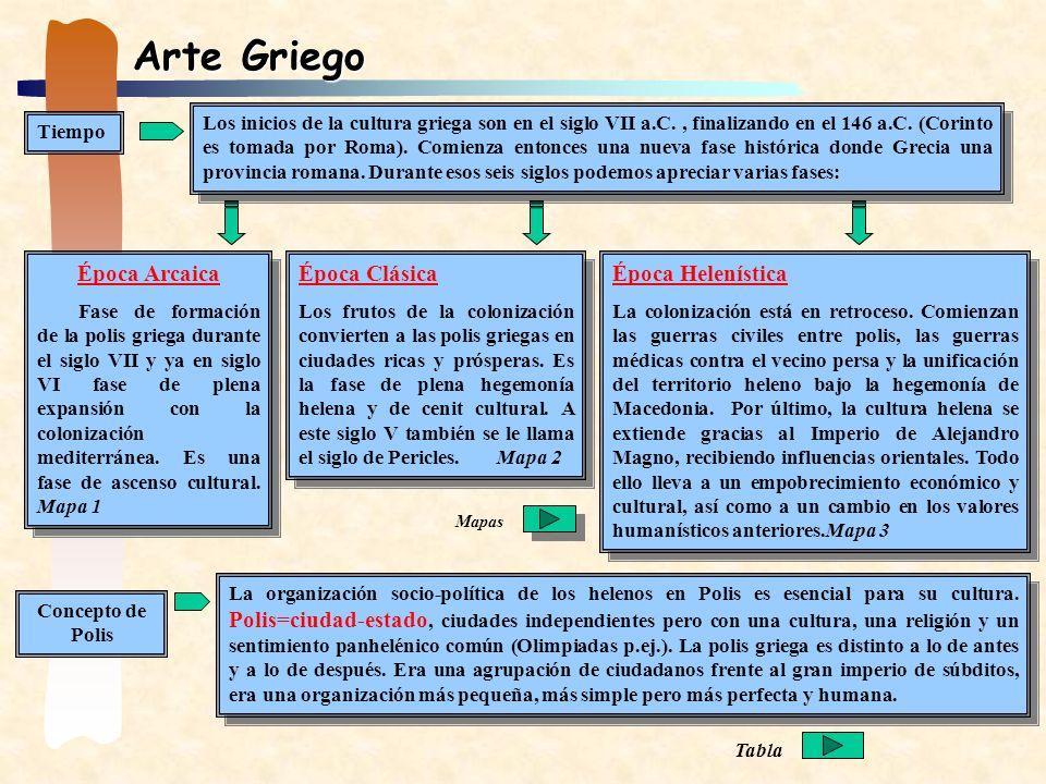 Arte Griego Tiempo Los inicios de la cultura griega son en el siglo VII a.C., finalizando en el 146 a.C. (Corinto es tomada por Roma). Comienza entonc