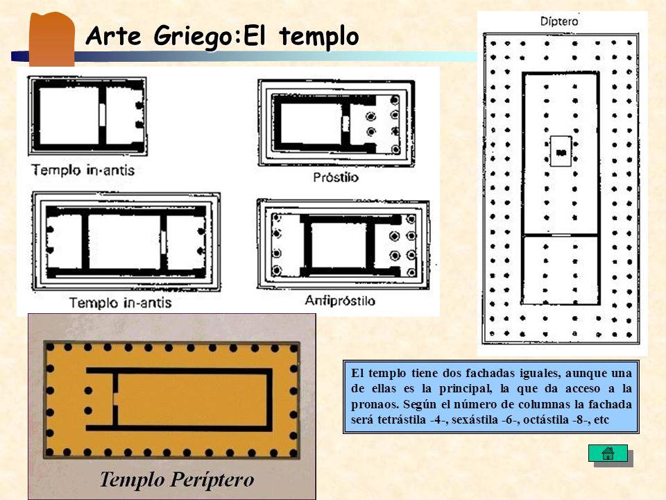 Arte Griego:El templo El templo tiene dos fachadas iguales, aunque una de ellas es la principal, la que da acceso a la pronaos. Según el número de col