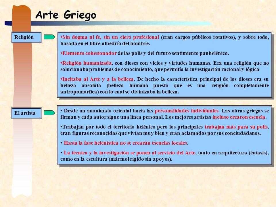 Arte Griego: Periodo Clásico · Polícleto: hombre ideal, canon o prototipo ideal, siete cabezas.