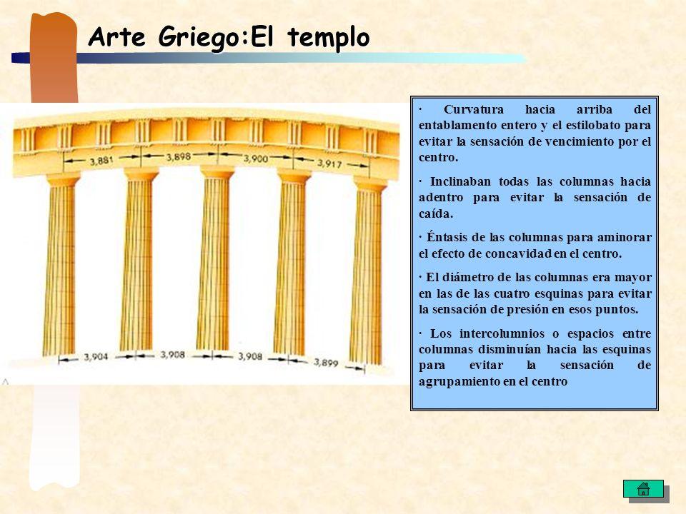 Arte Griego:El templo · Curvatura hacia arriba del entablamento entero y el estilobato para evitar la sensación de vencimiento por el centro. · Inclin