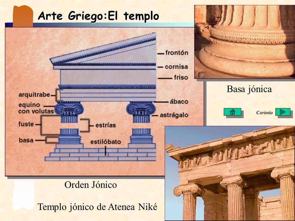 Arte Griego:El templo Orden Jónico Templo jónico de Atenea Niké Basa jónica Corintio