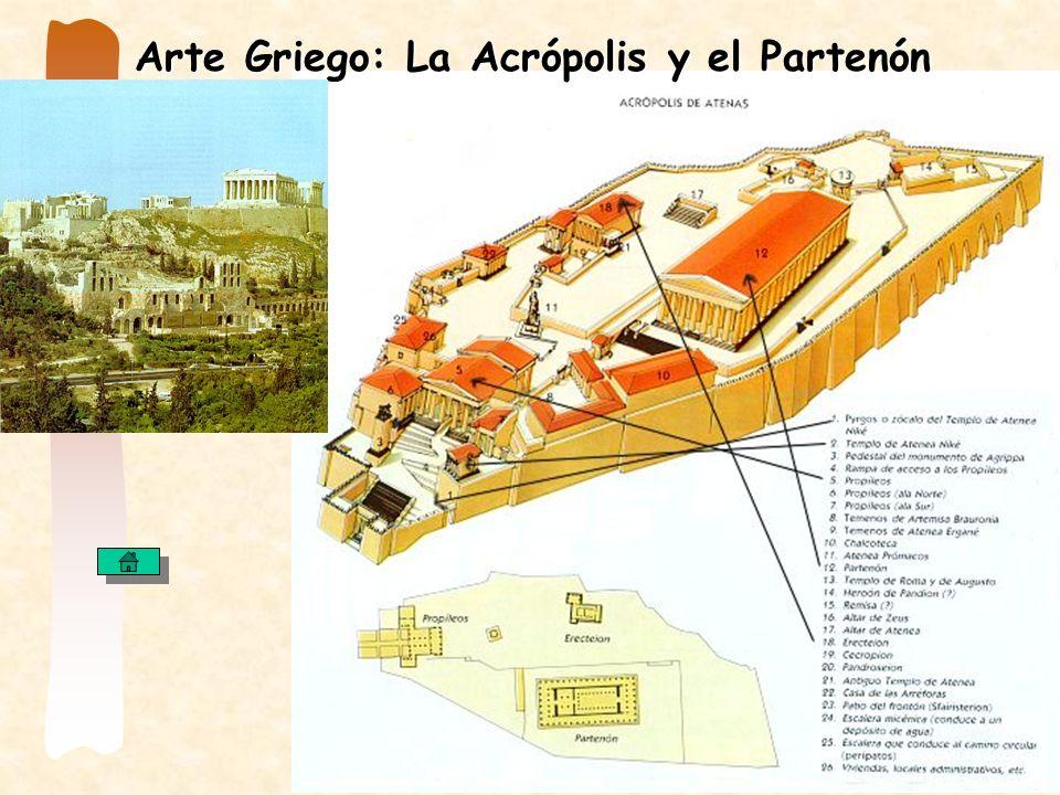 Arte Griego: La Acrópolis y el Partenón