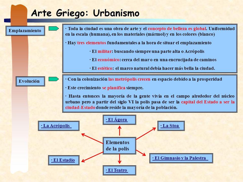 Arte Griego: Urbanismo Emplazamiento · Toda la ciudad es una obra de arte y el concepto de belleza es global. Uniformidad en la escala (humana), en lo