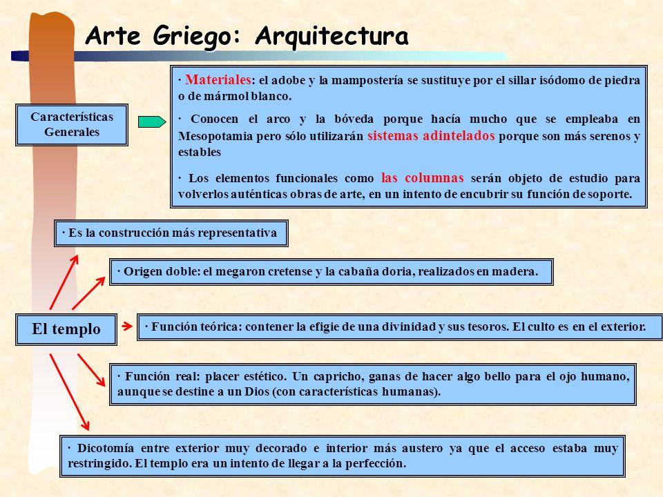 Arte Griego: Arquitectura Características Generales · Materiales : el adobe y la mampostería se sustituye por el sillar isódomo de piedra o de mármol