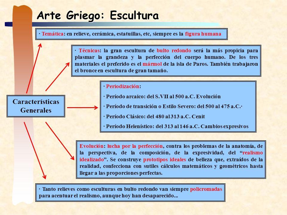 Arte Griego: Escultura Características Generales · Temática: en relieve, cerámica, estatuillas, etc, siempre es la figura humana · Técnicas: la gran e