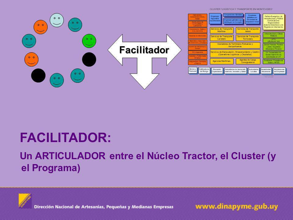 FACILITADOR: Un ARTICULADOR entre el Núcleo Tractor, el Cluster (y el Programa) Facilitador