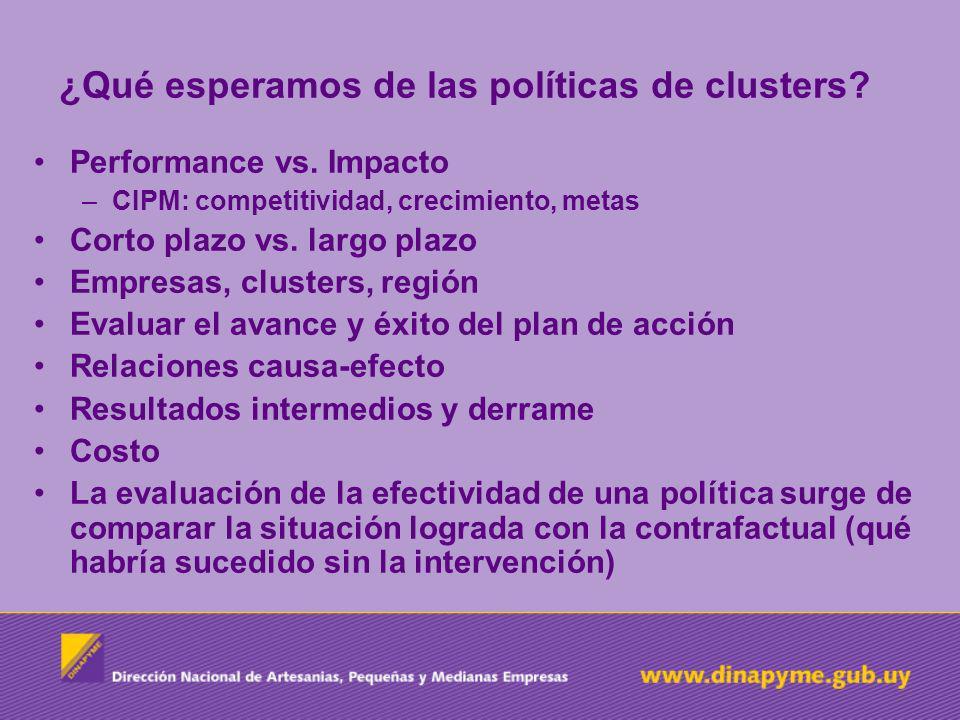 ¿Qué esperamos de las políticas de clusters? Performance vs. Impacto –CIPM: competitividad, crecimiento, metas Corto plazo vs. largo plazo Empresas, c