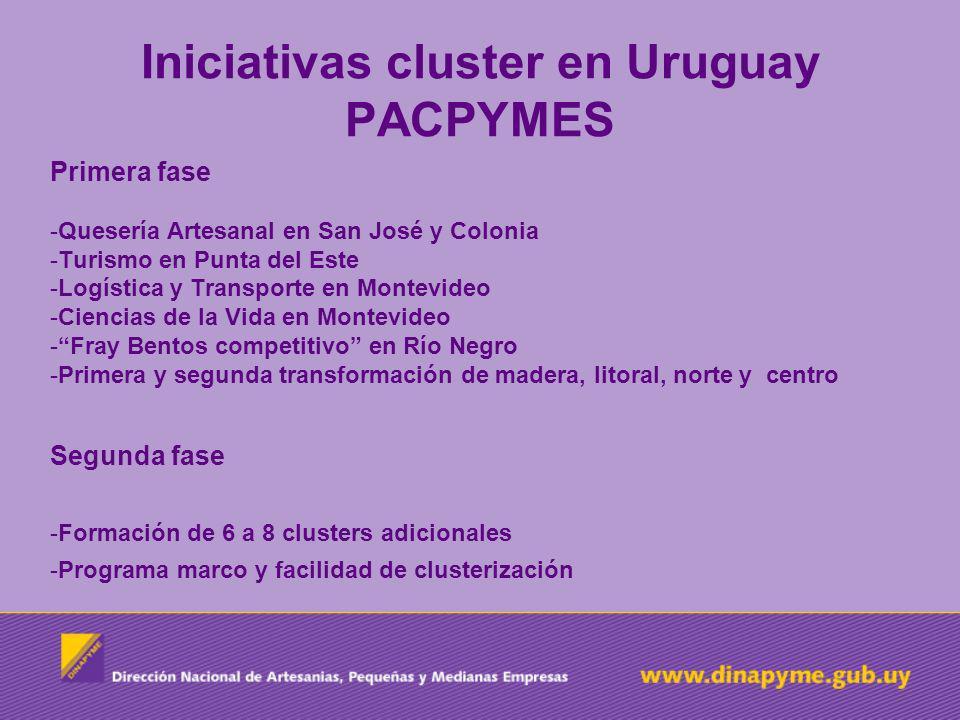 PACPYMES Primera fase -Quesería Artesanal en San José y Colonia -Turismo en Punta del Este -Logística y Transporte en Montevideo -Ciencias de la Vida
