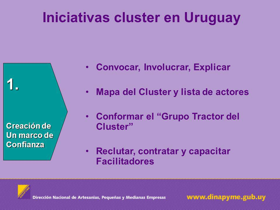 1. Creación de Un marco de Confianza Convocar, Involucrar, Explicar Mapa del Cluster y lista de actores Conformar el Grupo Tractor del Cluster Recluta