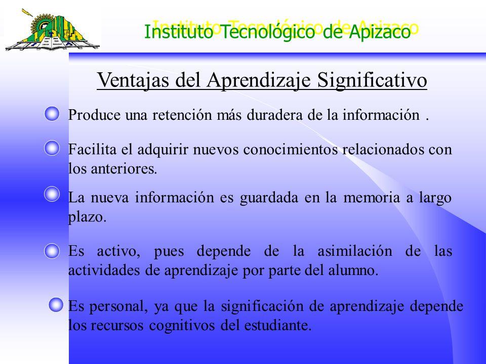 Instituto Tecnológico de Apizaco Ventajas del Aprendizaje Significativo Produce una retención más duradera de la información. Facilita el adquirir nue