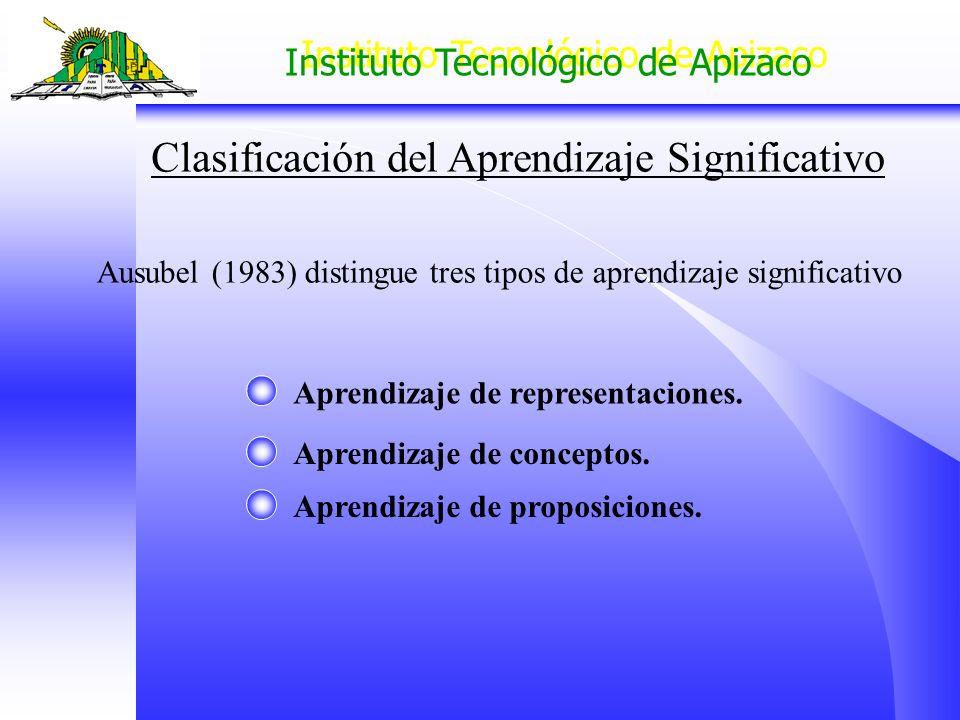 Instituto Tecnológico de Apizaco Clasificación del Aprendizaje Significativo Ausubel (1983) distingue tres tipos de aprendizaje significativo Aprendiz