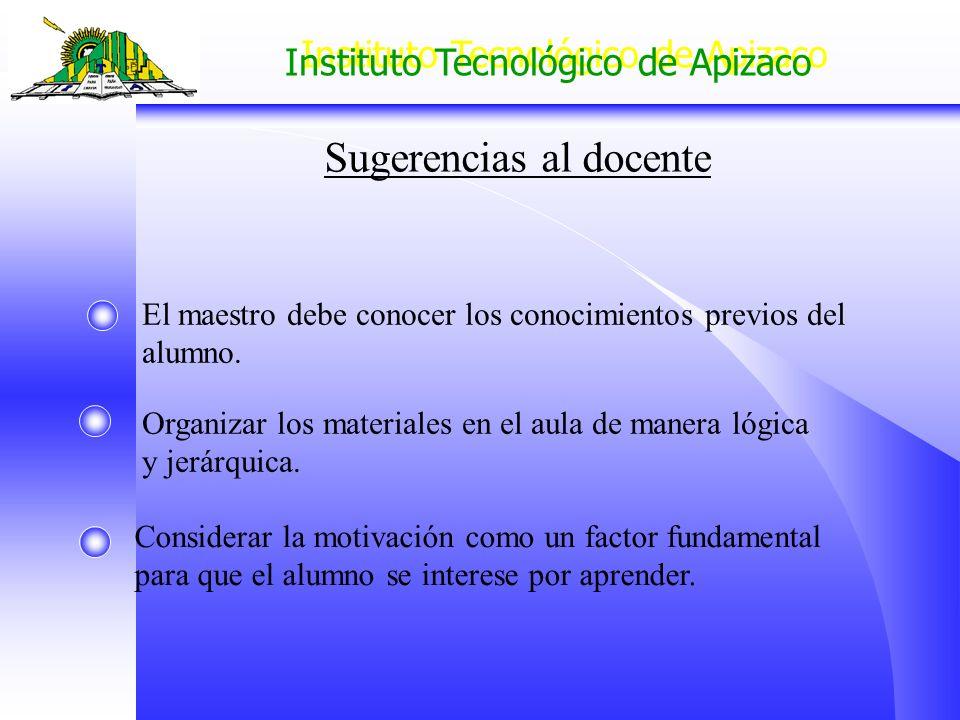 Instituto Tecnológico de Apizaco Sugerencias al docente El maestro debe conocer los conocimientos previos del alumno. Considerar la motivación como un