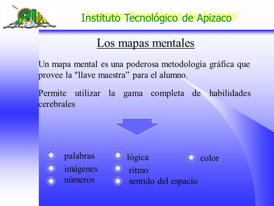 Instituto Tecnológico de Apizaco Los mapas mentales Un mapa mental es una poderosa metodología gráfica que provee la