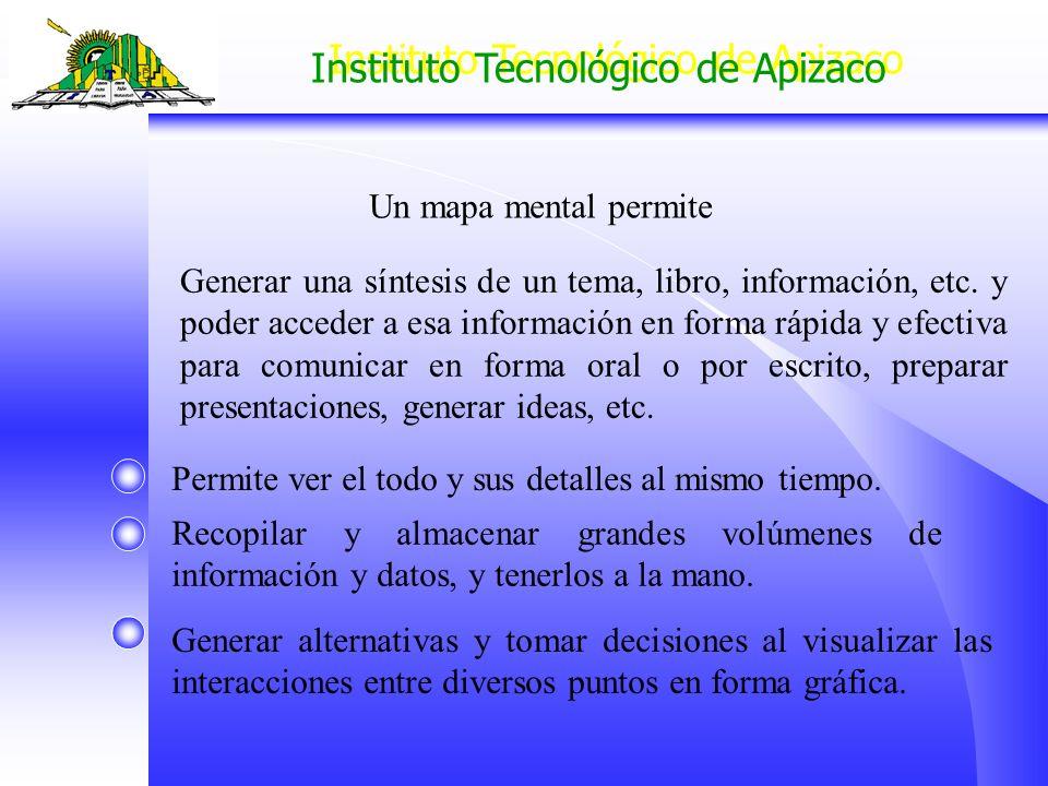 Instituto Tecnológico de Apizaco Un mapa mental permite Generar una síntesis de un tema, libro, información, etc. y poder acceder a esa información en